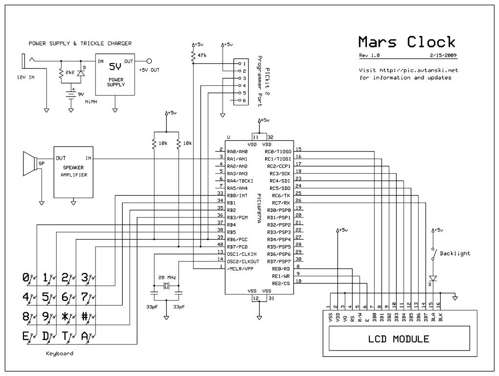 pic project - martian clock